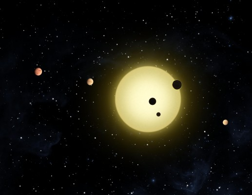 The exoplanets around Kepler-11