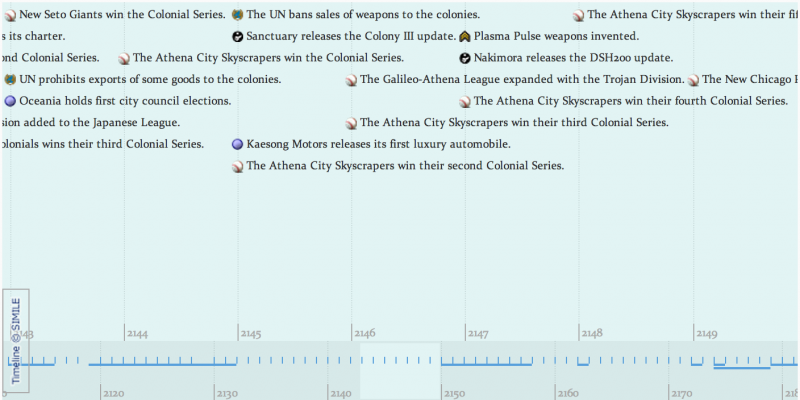 The new Unified Republic of Stars timeline.